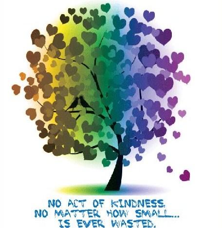 Image result for World Kindness Clip Art
